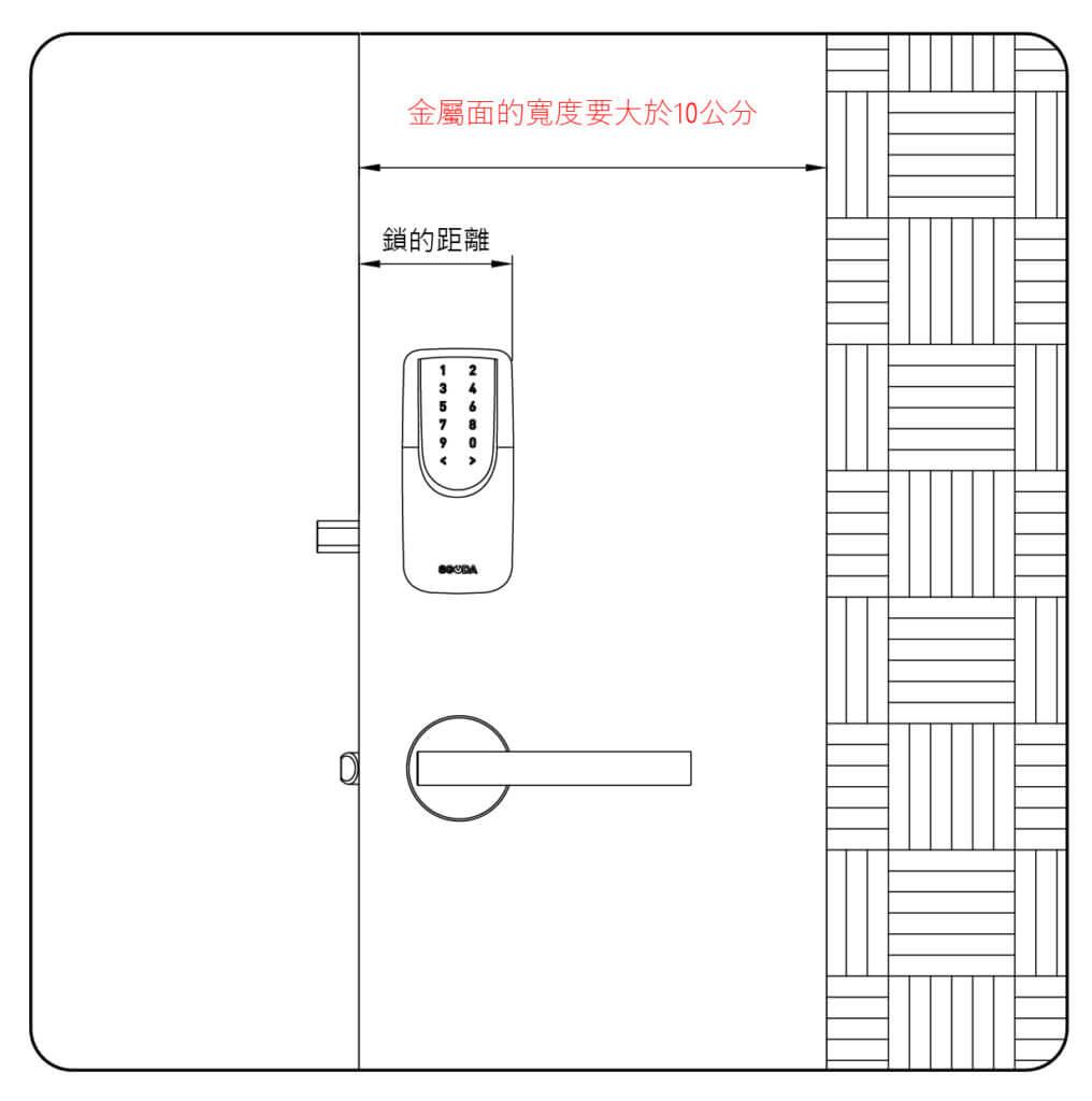 門安裝尺寸金屬面寬度大於10公分