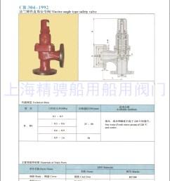 diagram of safety valve [ 1447 x 1949 Pixel ]
