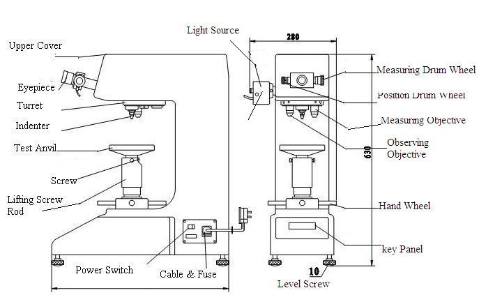 HV-5/10/30/50 Series Vickers Hardness Tester, HV-5/10/30