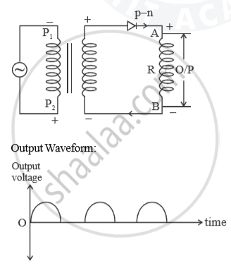 (I) Draw a Labelled Circuit Diagram of a Half Wave