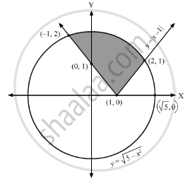 Using Integration Find the Area of the Region: { ( X , Y