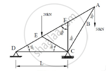 For the Truss Shown in Figure 4, Find: (I) Zero Force