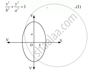 Form the Differential Equation of the Family of Ellipses