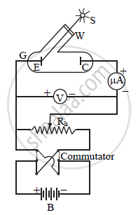 Draw a Neat Labelled Circuit Diagram of Experimental