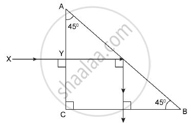 Physics Set A 2017-2018 ICSE Class 10 Question Paper