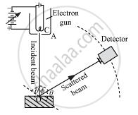 Describe Briefly How the Davisson-germer Experiment