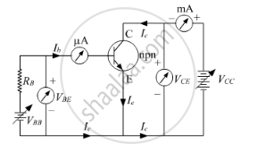 Draw a Circuit Diagram for Studying the Input and Output