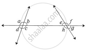 Balbharati solutions for Mathematics 8th Standard