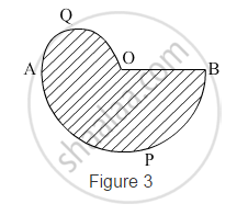 In Fig. 3, APB and AQO are semicircles, and AO = OB. If