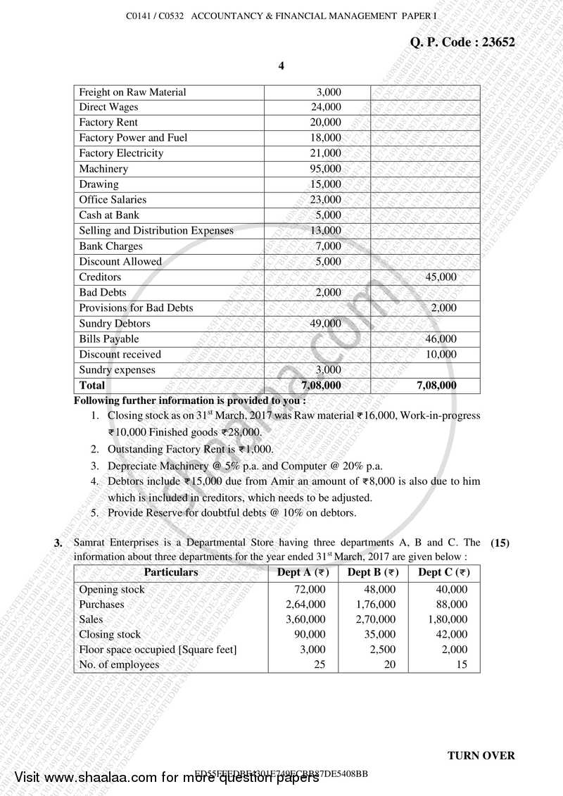 Accounts 1 Accounting and Financial Management 2017-2018 B