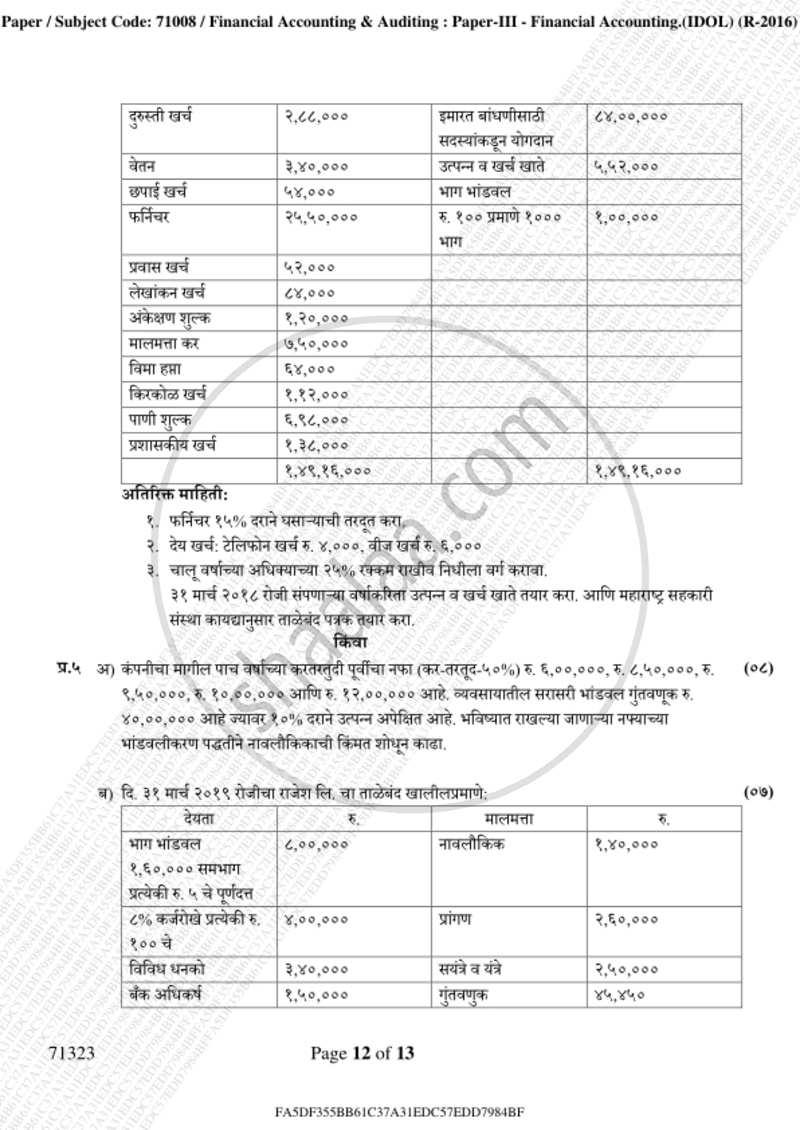 Financial Accounting (Financial Accounting and Auditing 3