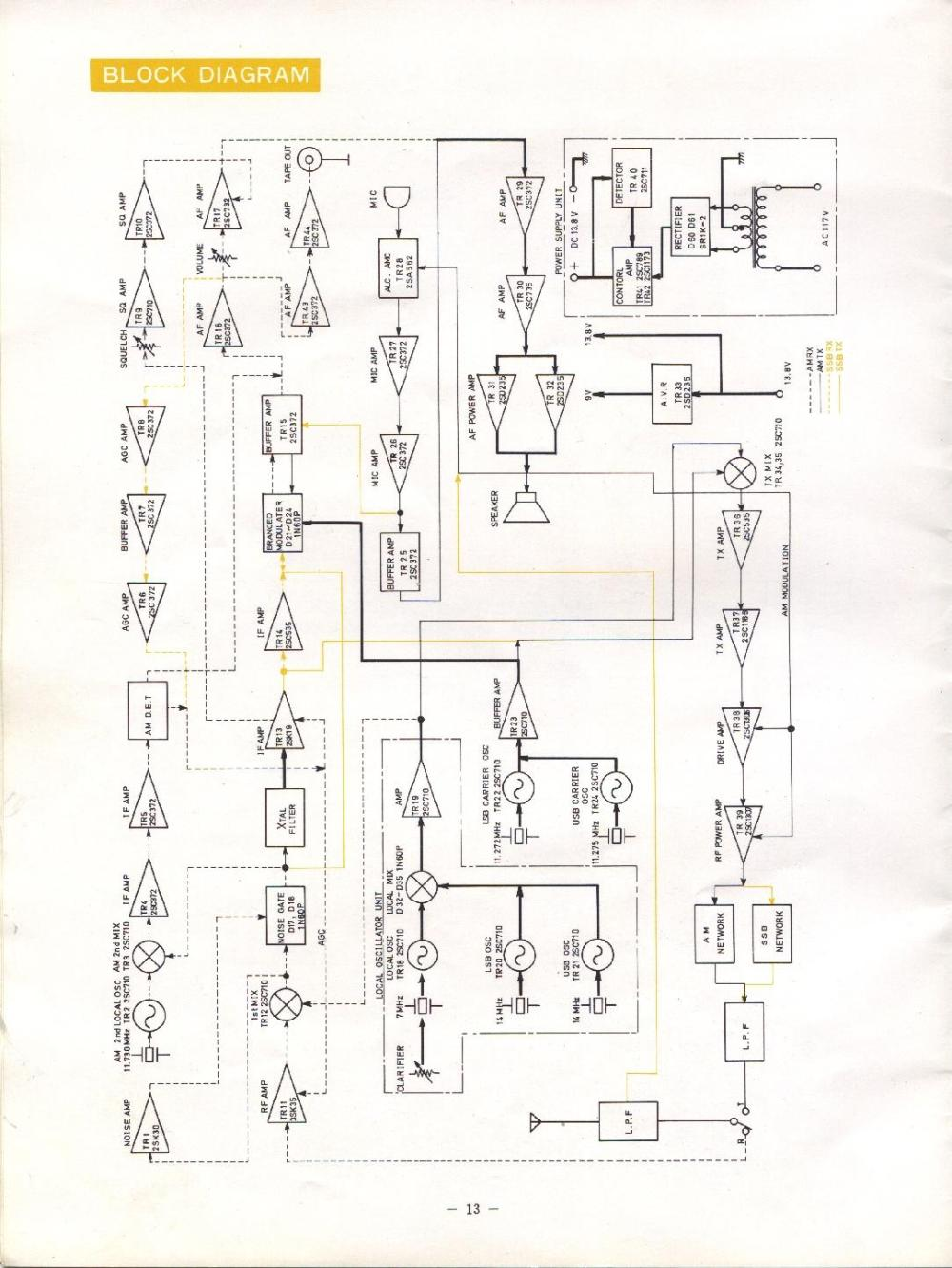 medium resolution of royce cb mic wiring diagrams auto electrical wiring diagram rh wiring off on co 4 pin
