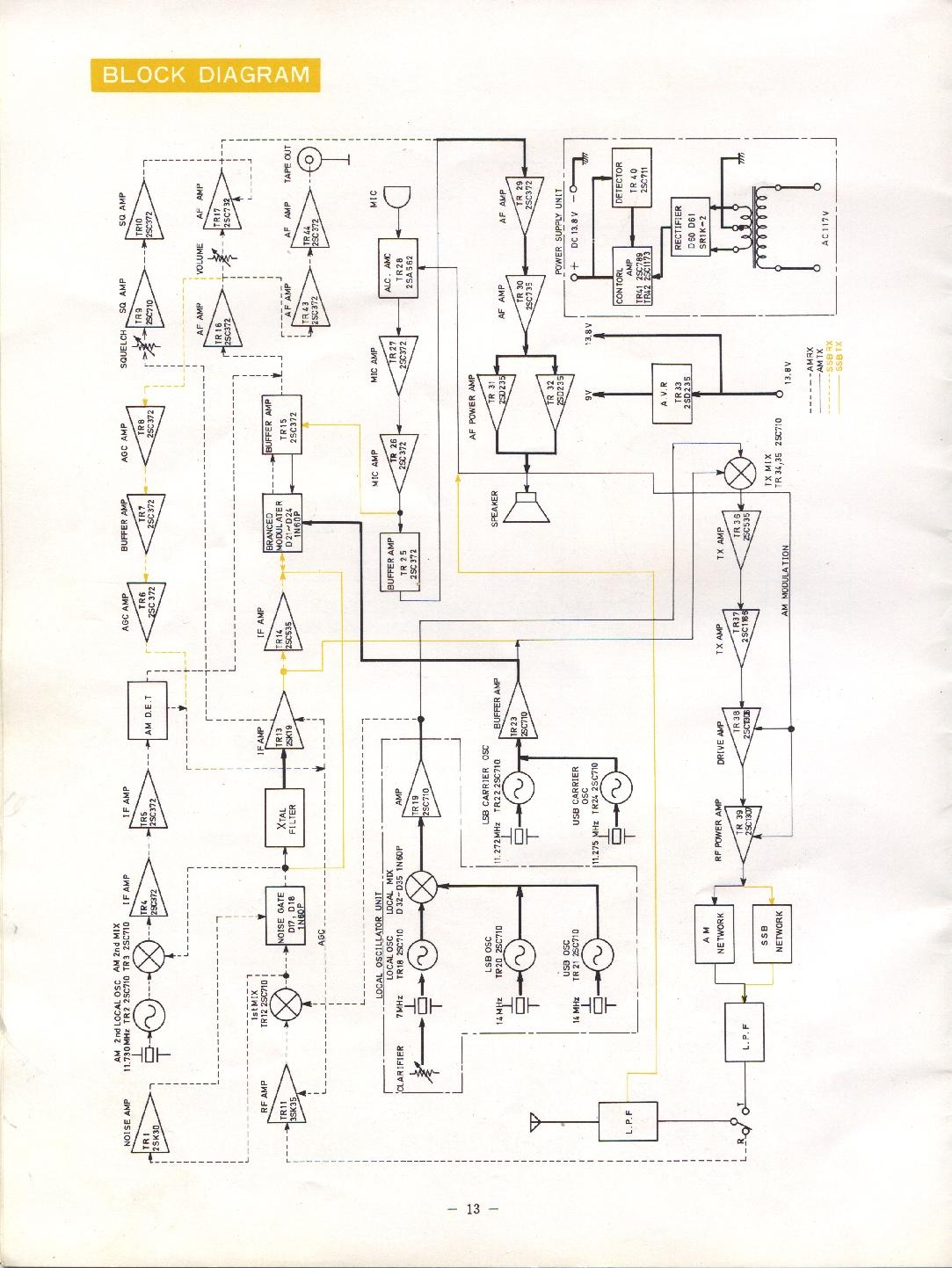 hight resolution of royce cb mic wiring diagrams auto electrical wiring diagram rh wiring off on co 4 pin