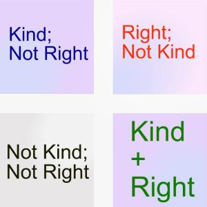 Kind or right quadrant
