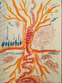 Tree of Life Elementals