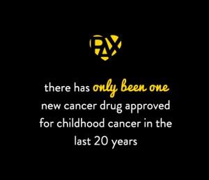 1 New Drug