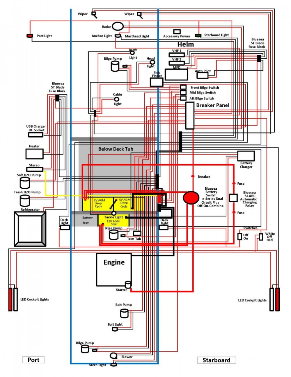 medium resolution of dc boat wiring diagram wiring diagram newmar boat wiring diagram
