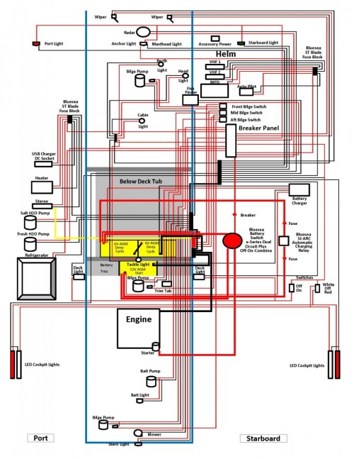 small resolution of dc boat wiring diagram wiring diagram newmar boat wiring diagram