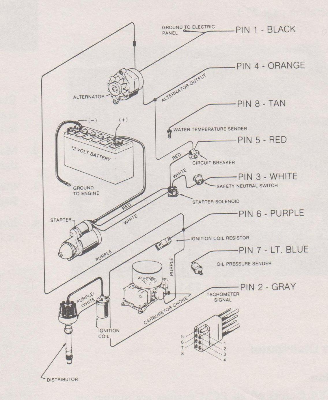 Edelbrock Electric Choke Wiring Diagram Html