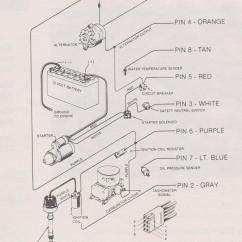 Edelbrock Electric Choke Wiring Diagram Household Lighting Uk Html