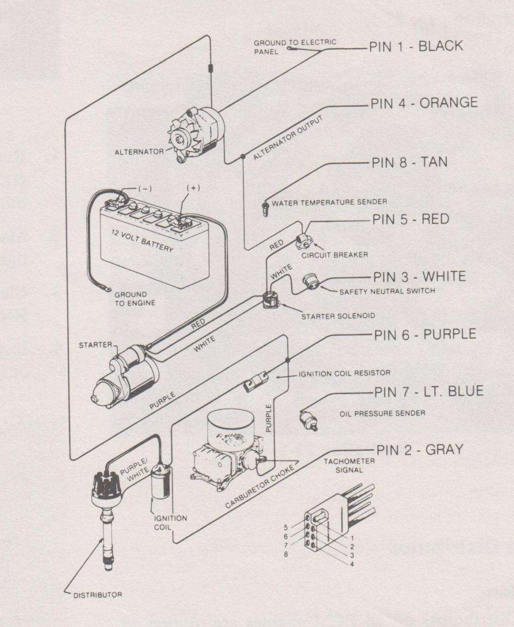 medium resolution of 2000 kia rio engine diagram wiring librarykia pride engine plug diagram wiring diagram u2022