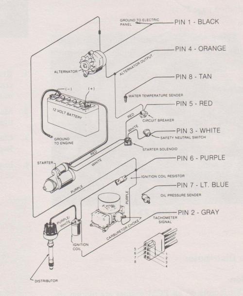 small resolution of 2000 kia rio engine diagram wiring librarykia pride engine plug diagram wiring diagram u2022