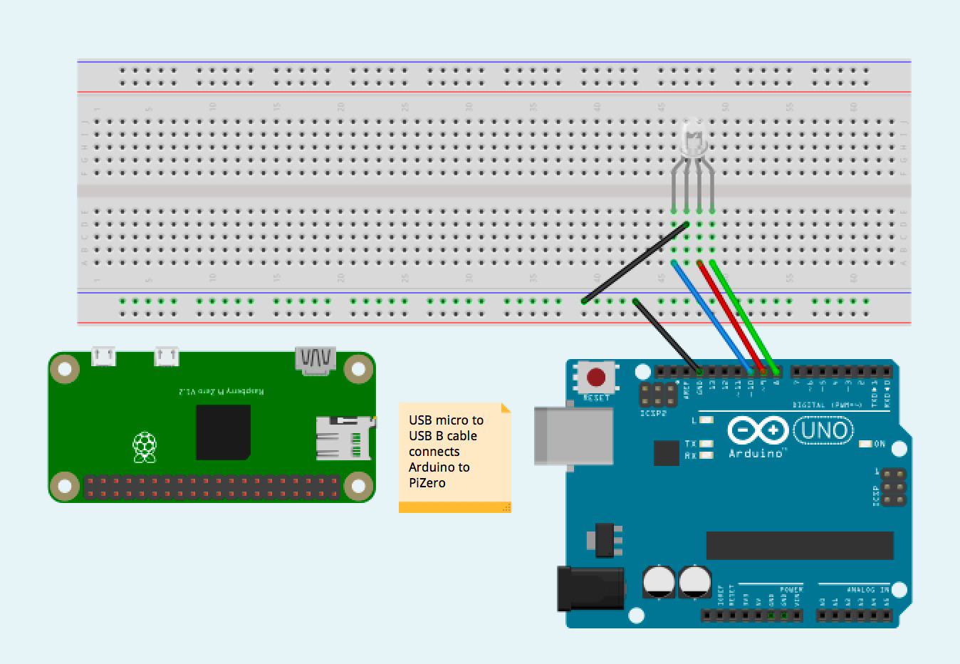 Serial Communication between Arduino UNO and Raspberry Pi Zero W – Tech. Notes