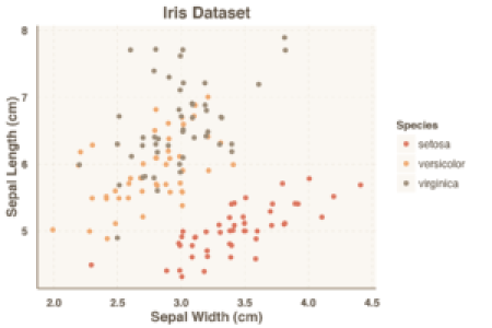 pointplot-dust.png