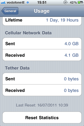 iPhone Cellular Data Glitch states 4Gb Cellular Data Usage – Weird !