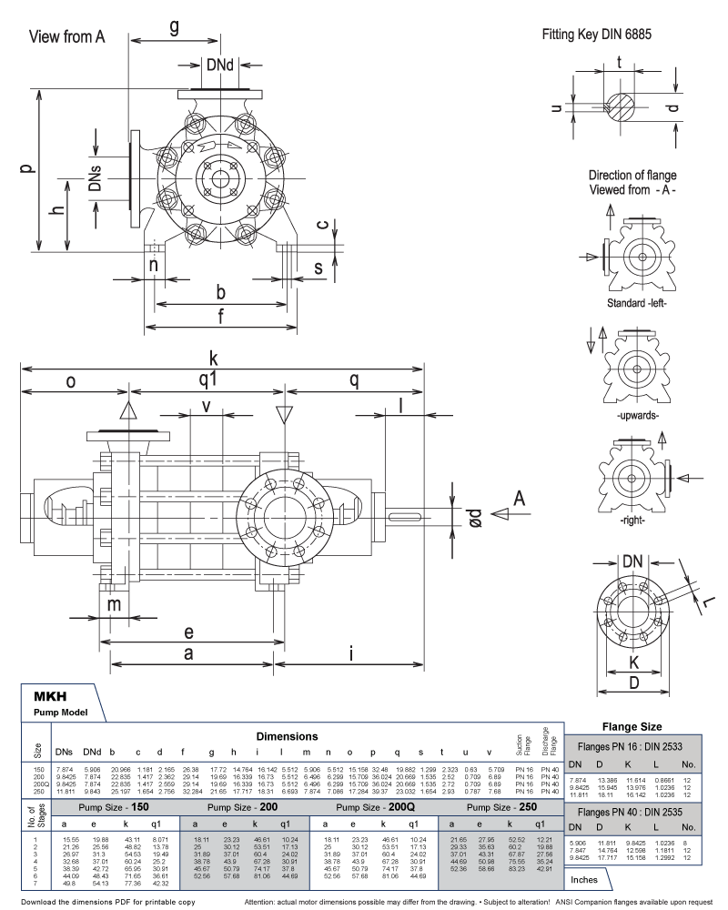 OSNA MKH High Multistage Centrifugal Pump