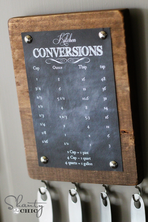chalkboard conversion chart