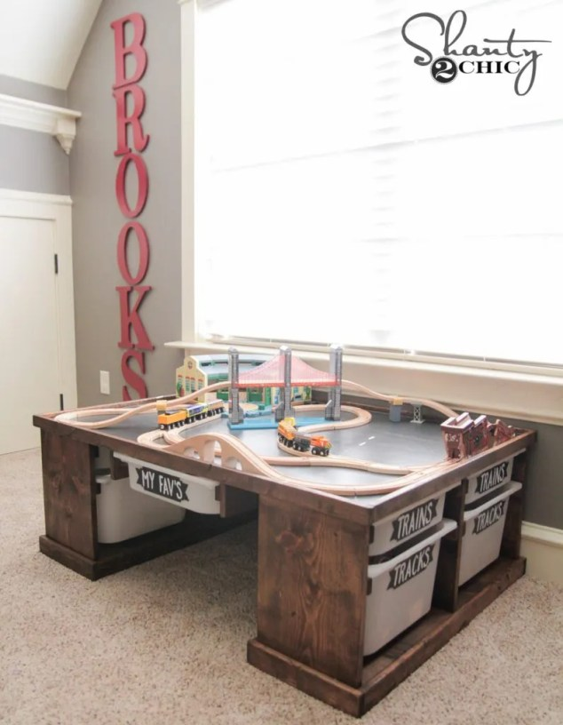 DIY Train Table by Shanty2Chic BIG