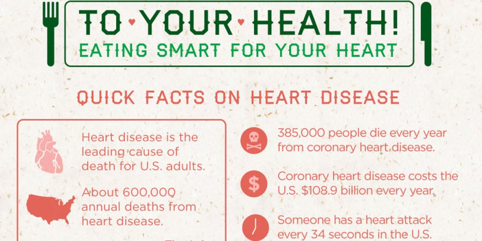 Sugary Drinks Can Increase Risk Of Heart Disease By 20 Percent