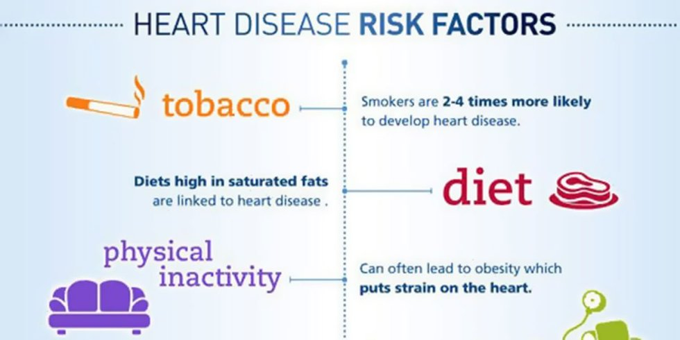 A Healthy Lifestyle When Younger Helps Reduce Heart Disease Risk Later