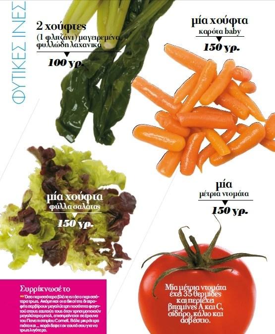 Βρες τη σωστή μερίδα σε κάθε τροφή: Ο super οδηγός για φρούτα, λαχανικά, κρέας, ζυμαρικά, ξηρούς καρπούς
