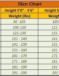 Healthy waist size chart dolap magnetband co also ideal keninamas rh