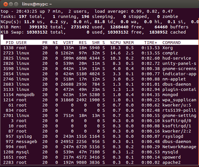 4 Different Commands To Find System Uptime In Linux