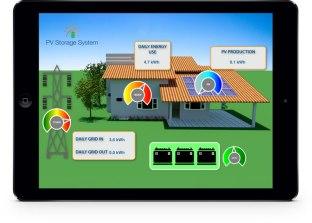 monitoraggio fotovoltaico online