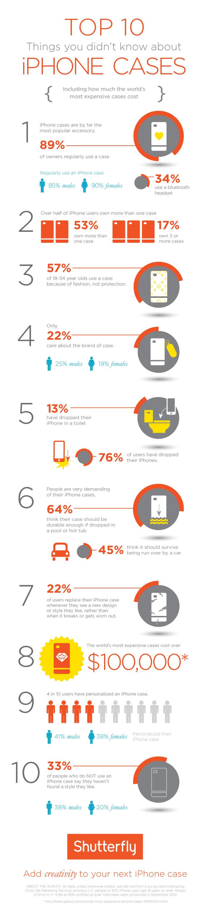 Tiny Prints iPhone Case Infographic