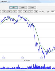 Champion stock chart viewer  also software free download rh softwarearewarejunction