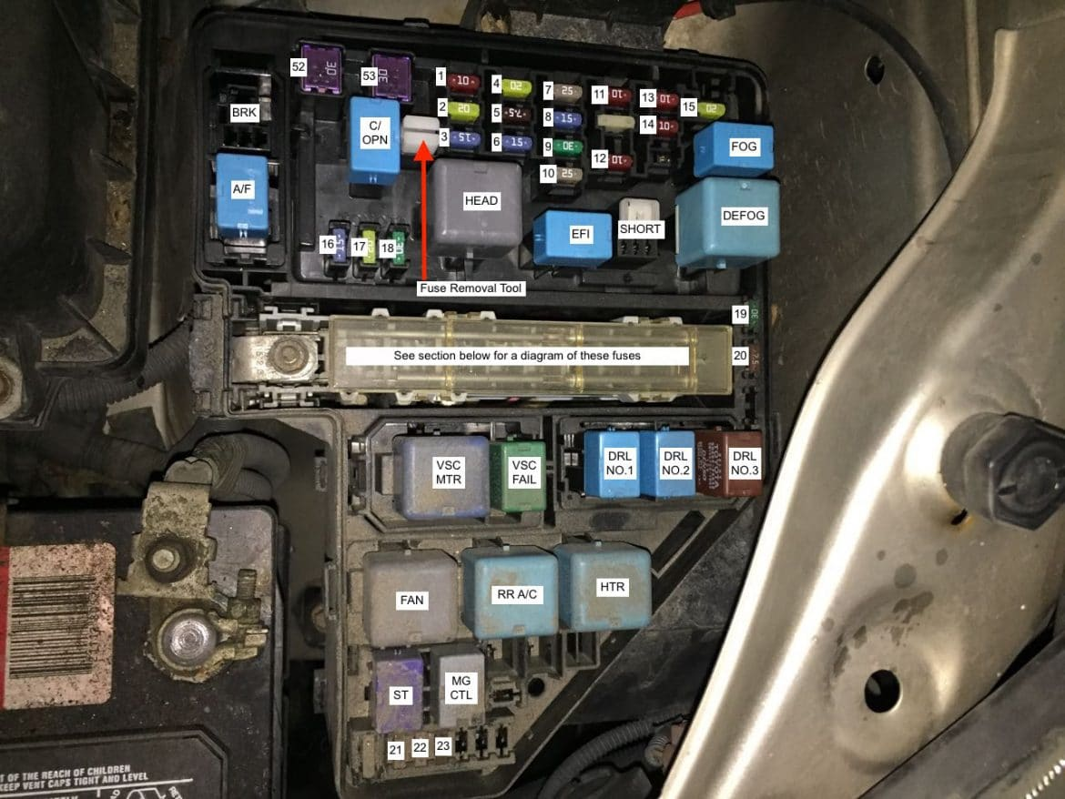 2005 Toyota Mr2 Spyder Engine Fuse Box Diagram