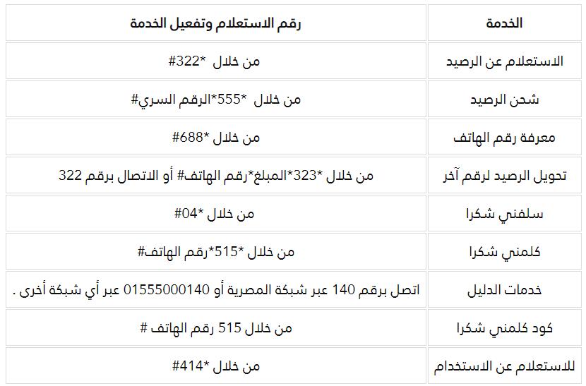 الاستعلام عن فاتورة التليفون الأرضي لشهر أكتوبر 2018