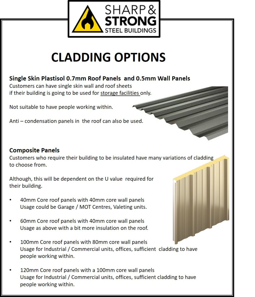 Steel Building Insulation - 3 Reasons Why You Need it!