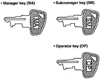 SHARP Cash Register Keys-Operator-Manager-Service Key
