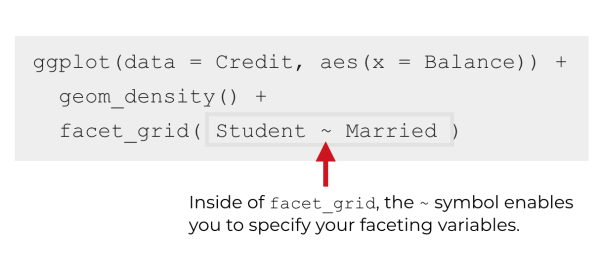 An explanation of the tilde syntax inside of facet_grid.