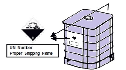 Figure 2 - A Typical IBC Marking and Labeling which shall be on two opposing sides