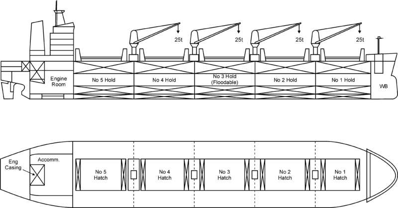 Plans of a geared Handymax bulker, Image Courtesy: Author Rémi Kaupp for the original drawing, Calips for clean-up