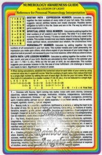 Numerology Awarness Guide (NG) Laminated 4x6 Art Print | Shasta Rainbow Angels