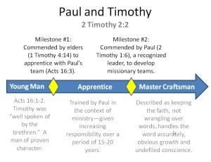 Paul Timothy Model 1