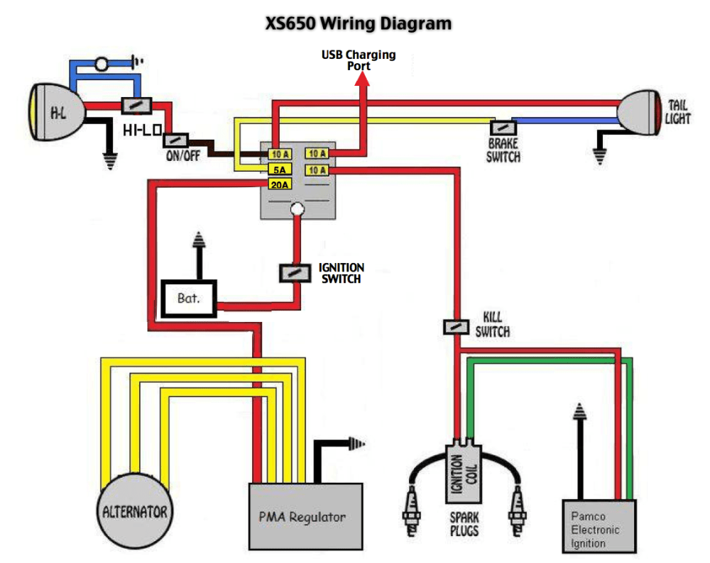 medium resolution of wiring yamaha xs wiring diagrams yamaha xs 650 twins 1983 yamaha xs 650 wiring diagram simple